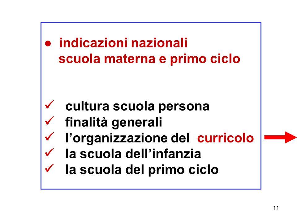 11 ● indicazioni nazionali scuola materna e primo ciclo cultura scuola persona finalità generali l'organizzazione del curricolo la scuola dell'infanzia la scuola del primo ciclo