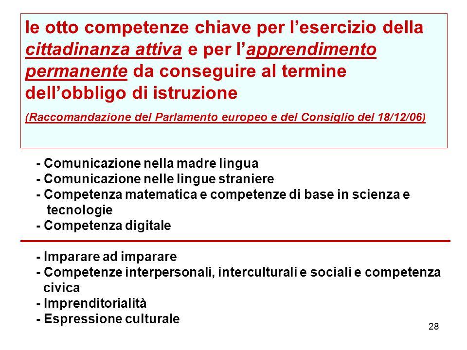 28 le otto competenze chiave per l'esercizio della cittadinanza attiva e per l'apprendimento permanente da conseguire al termine dell'obbligo di istruzione (Raccomandazione del Parlamento europeo e del Consiglio del 18/12/06) - Comunicazione nella madre lingua - Comunicazione nelle lingue straniere - Competenza matematica e competenze di base in scienza e tecnologie - Competenza digitale - Imparare ad imparare - Competenze interpersonali, interculturali e sociali e competenza civica - Imprenditorialità - Espressione culturale