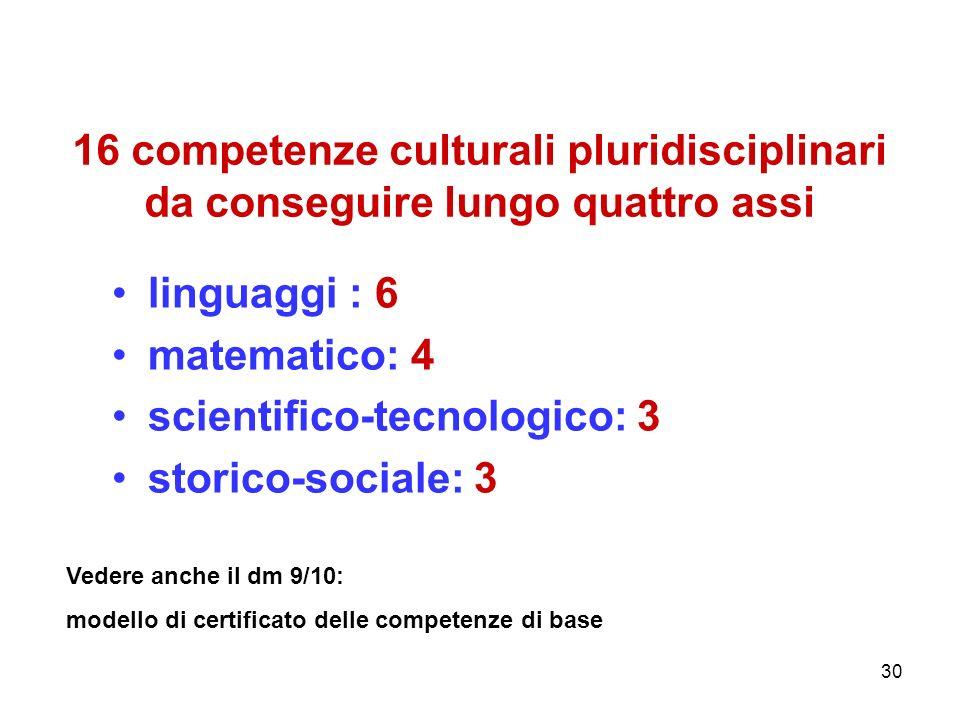30 16 competenze culturali pluridisciplinari da conseguire lungo quattro assi linguaggi : 6 matematico: 4 scientifico-tecnologico: 3 storico-sociale: 3 Vedere anche il dm 9/10: modello di certificato delle competenze di base