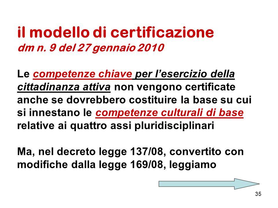 35 il modello di certificazione dm n.