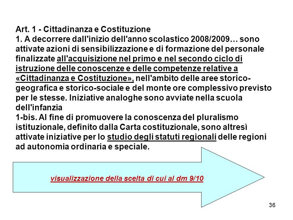 36 Art. 1 - Cittadinanza e Costituzione 1.