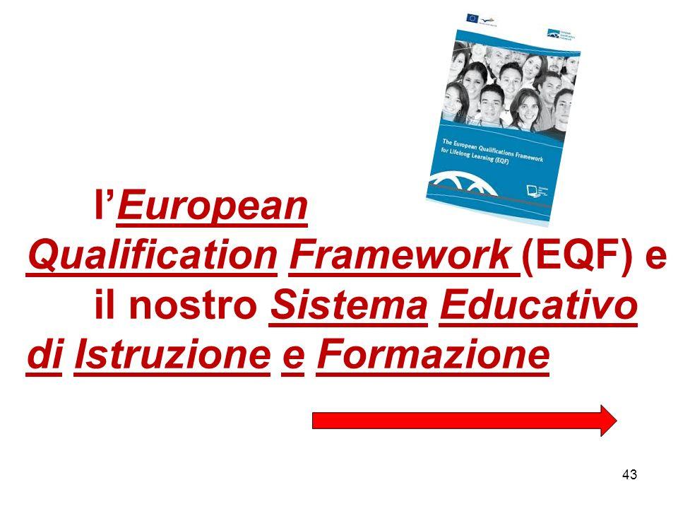 l'European Qualification Framework (EQF) e il nostro Sistema Educativo di Istruzione e Formazione 43