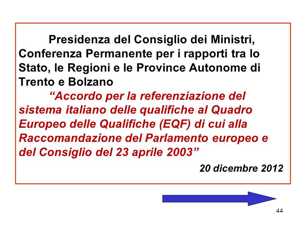 44 Presidenza del Consiglio dei Ministri, Conferenza Permanente per i rapporti tra lo Stato, le Regioni e le Province Autonome di Trento e Bolzano Accordo per la referenziazione del sistema italiano delle qualifiche al Quadro Europeo delle Qualifiche (EQF) di cui alla Raccomandazione del Parlamento europeo e del Consiglio del 23 aprile 2003 20 dicembre 2012