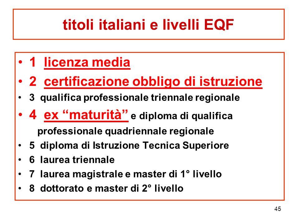 45 titoli italiani e livelli EQF 1 licenza media 2 certificazione obbligo di istruzione 3 qualifica professionale triennale regionale 4 ex maturità e diploma di qualifica professionale quadriennale regionale 5 diploma di Istruzione Tecnica Superiore 6 laurea triennale 7 laurea magistrale e master di 1° livello 8 dottorato e master di 2° livello