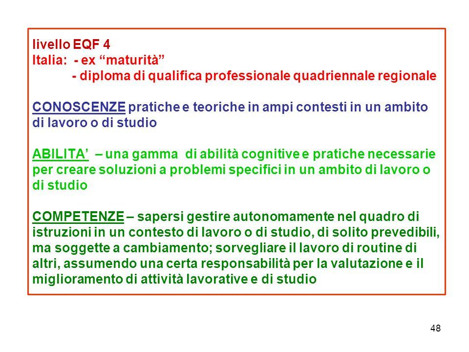 livello EQF 4 Italia: - ex maturità - diploma di qualifica professionale quadriennale regionale CONOSCENZE pratiche e teoriche in ampi contesti in un ambito di lavoro o di studio ABILITA' – una gamma di abilità cognitive e pratiche necessarie per creare soluzioni a problemi specifici in un ambito di lavoro o di studio COMPETENZE – sapersi gestire autonomamente nel quadro di istruzioni in un contesto di lavoro o di studio, di solito prevedibili, ma soggette a cambiamento; sorvegliare il lavoro di routine di altri, assumendo una certa responsabilità per la valutazione e il miglioramento di attività lavorative e di studio 48
