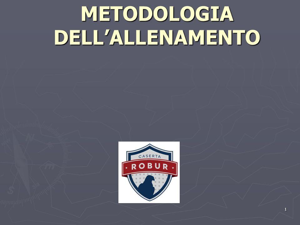 1 METODOLOGIA DELL'ALLENAMENTO