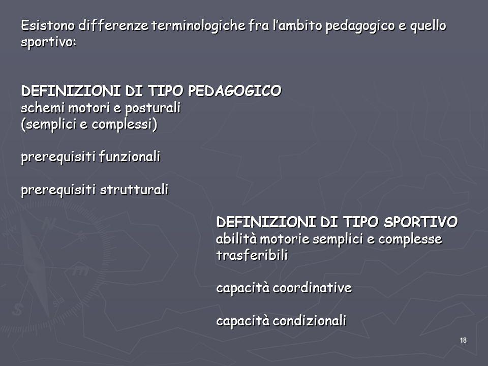 18 Esistono differenze terminologiche fra l'ambito pedagogico e quello sportivo: DEFINIZIONI DI TIPO PEDAGOGICO schemi motori e posturali (semplici e