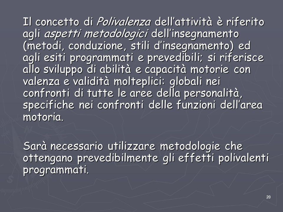 20 Il concetto di Polivalenza dell'attività è riferito agli aspetti metodologici dell'insegnamento (metodi, conduzione, stili d'insegnamento) ed agli