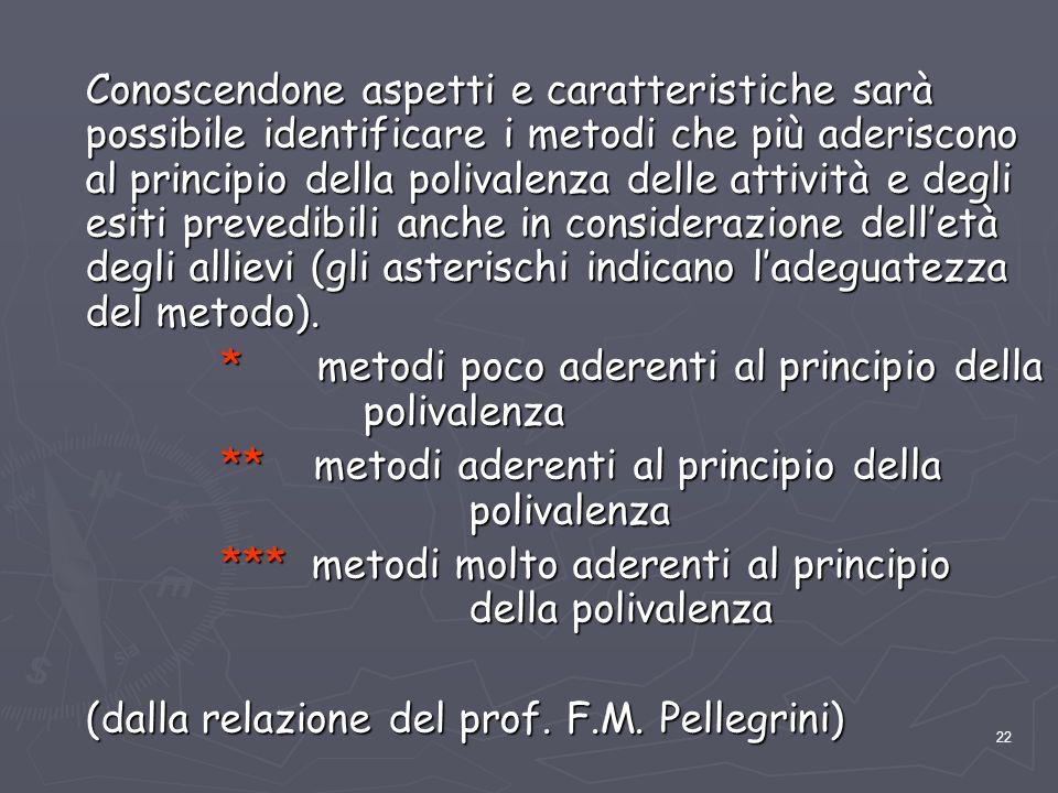 22 Conoscendone aspetti e caratteristiche sarà possibile identificare i metodi che più aderiscono al principio della polivalenza delle attività e degl