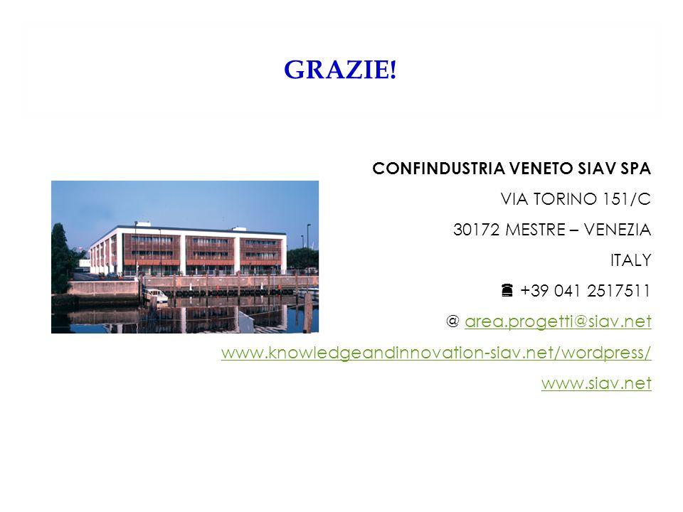 GRAZIE! CONFINDUSTRIA VENETO SIAV SPA VIA TORINO 151/C 30172 MESTRE – VENEZIA ITALY  +39 041 2517511 @ area.progetti@siav.netarea.progetti@siav.net w