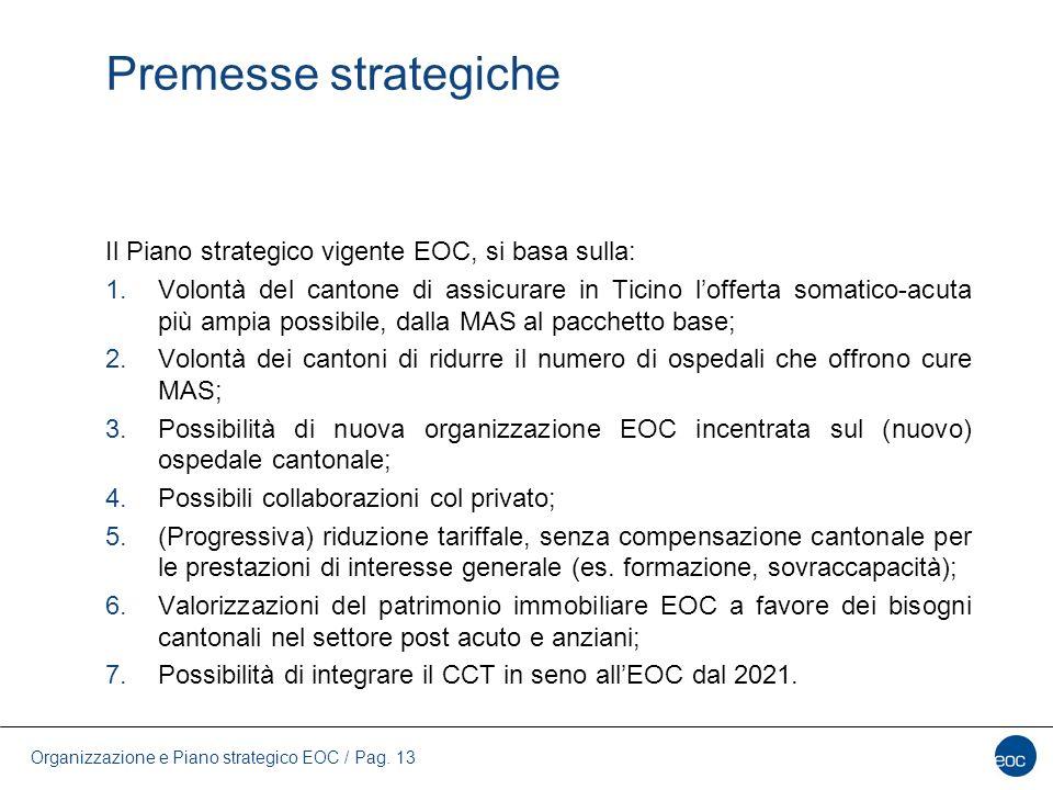 Organizzazione e Piano strategico EOC / Pag. 13 Premesse strategiche Il Piano strategico vigente EOC, si basa sulla: 1.Volontà del cantone di assicura