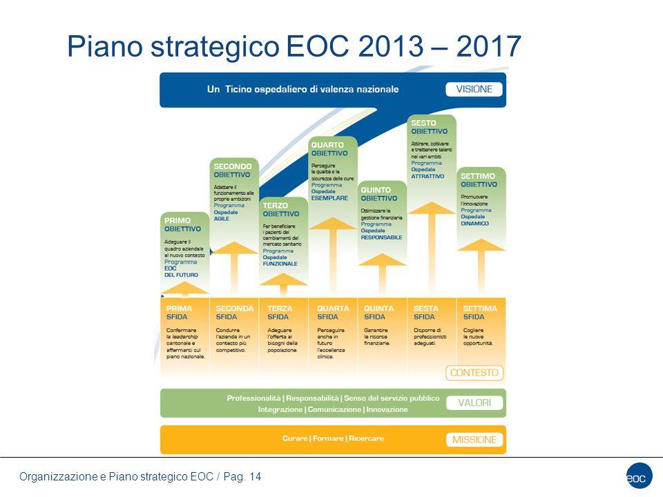 Organizzazione e Piano strategico EOC / Pag. 14 Piano strategico EOC 2013 – 2017