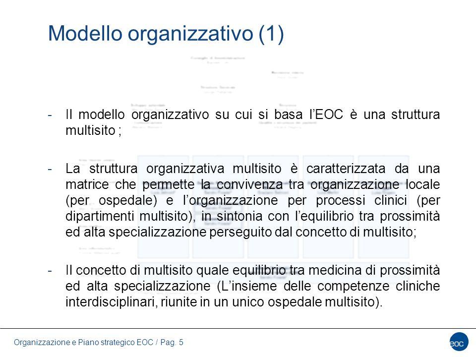 Organizzazione e Piano strategico EOC / Pag. 5 Modello organizzativo (1) -Il modello organizzativo su cui si basa l'EOC è una struttura multisito ; -L