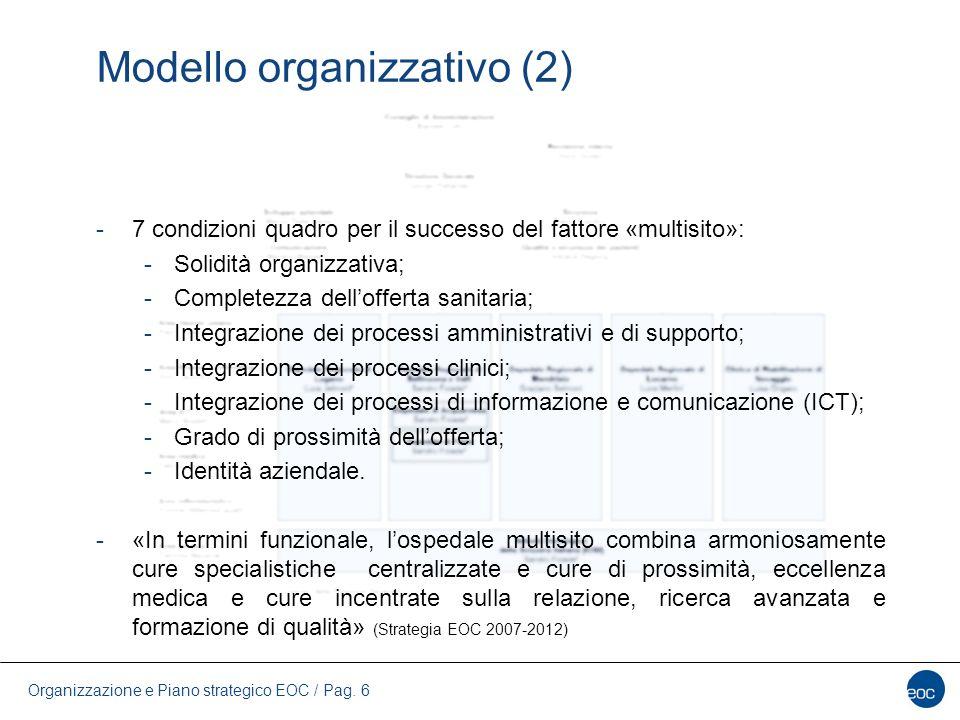 Organizzazione e Piano strategico EOC / Pag. 6 Modello organizzativo (2) -7 condizioni quadro per il successo del fattore «multisito»: -Solidità organ