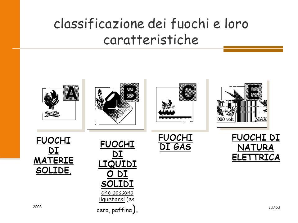 2008 10/53 classificazione dei fuochi e loro caratteristiche FUOCHI DI MATERIE SOLIDE, FUOCHI DI LIQUIDI O DI SOLIDI che possono liquefarsi (es. cera,
