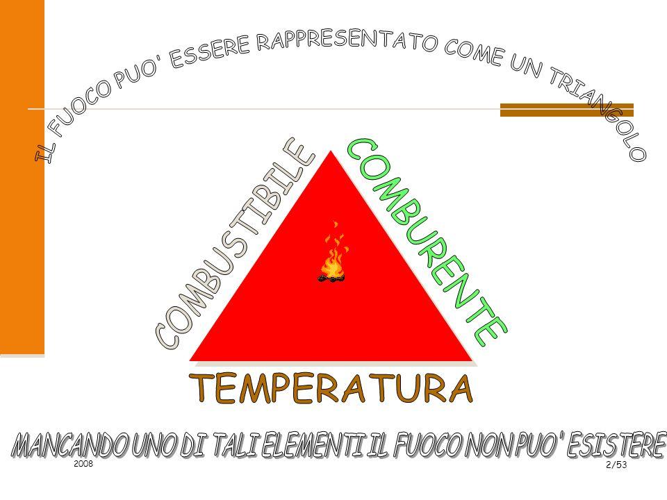 2008 13/53 SOSTANZE ESTINGUENTI 2. SCHIUMA 3. ANIDRIDE CARBONICA (CO 2 ) 4. POLVERE 1. ACQUA