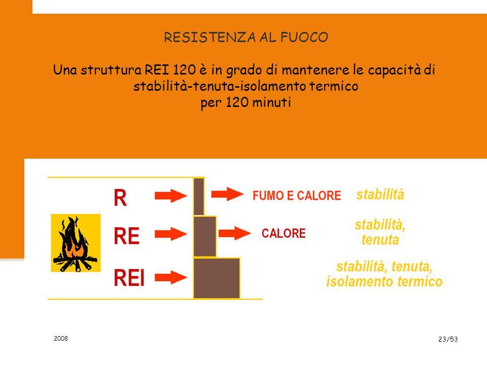 2008 23/53 RESISTENZA AL FUOCO Una struttura REI 120 è in grado di mantenere le capacità di stabilità-tenuta-isolamento termico per 120 minuti
