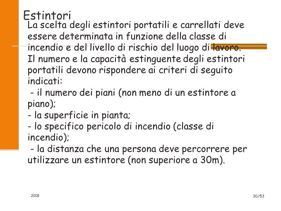 2008 30/53 Estintori La scelta degli estintori portatili e carrellati deve essere determinata in funzione della classe di incendio e del livello di ri