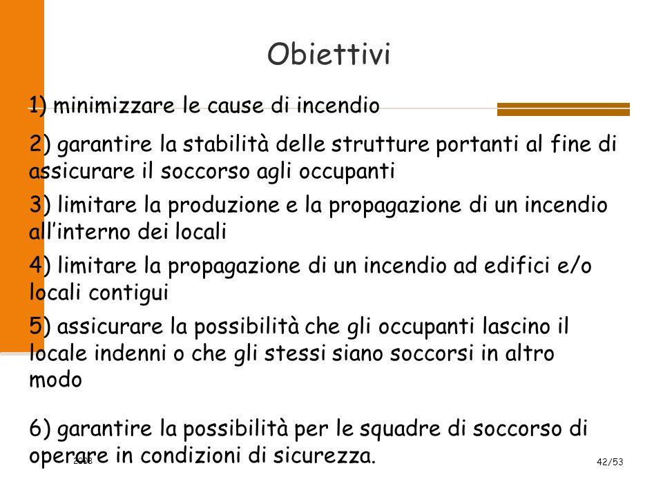 2008 42/53 Obiettivi 1) minimizzare le cause di incendio 2) garantire la stabilità delle strutture portanti al fine di assicurare il soccorso agli occ