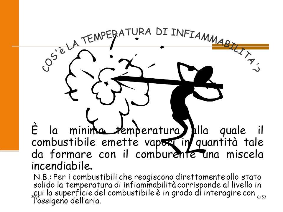 2008 47/53 Gestione dell'emergenza: il Piano e la Squadra (D.M.