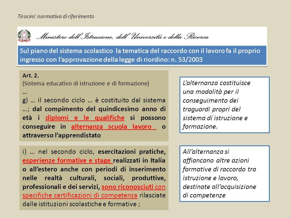 Tirocini: normativa di riferimento Sul piano del sistema scolastico la tematica del raccordo con il lavoro fa il proprio ingresso con l'approvazione della legge di riordino: n.