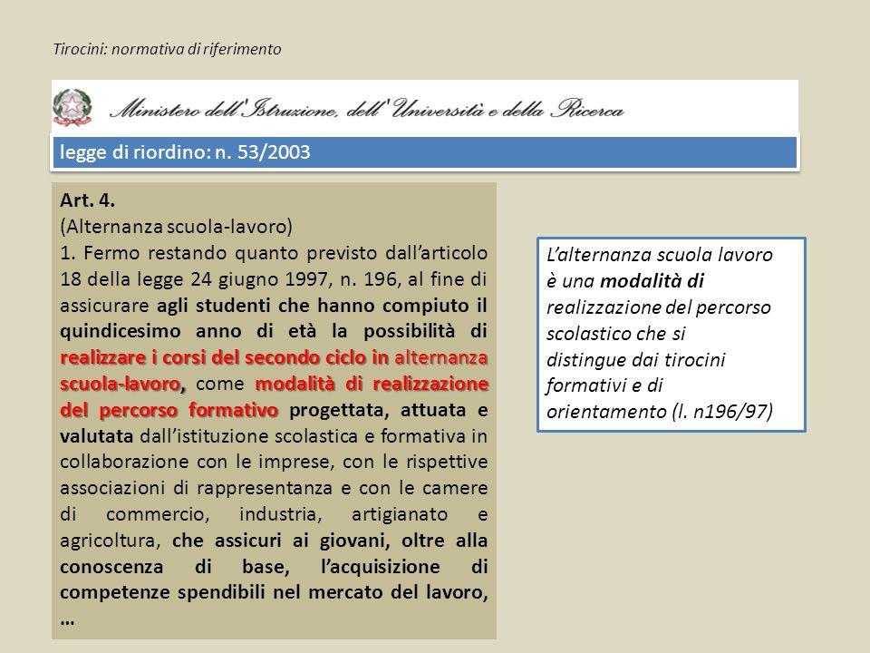 Tirocini: normativa di riferimento Art.4.