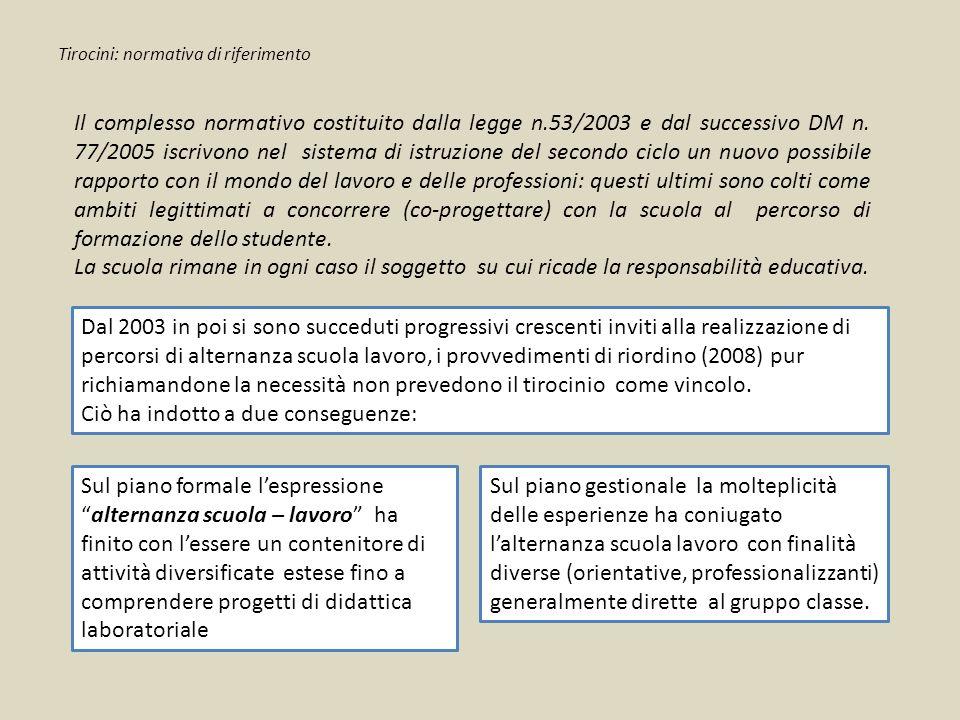 Tirocini: normativa di riferimento Il complesso normativo costituito dalla legge n.53/2003 e dal successivo DM n.