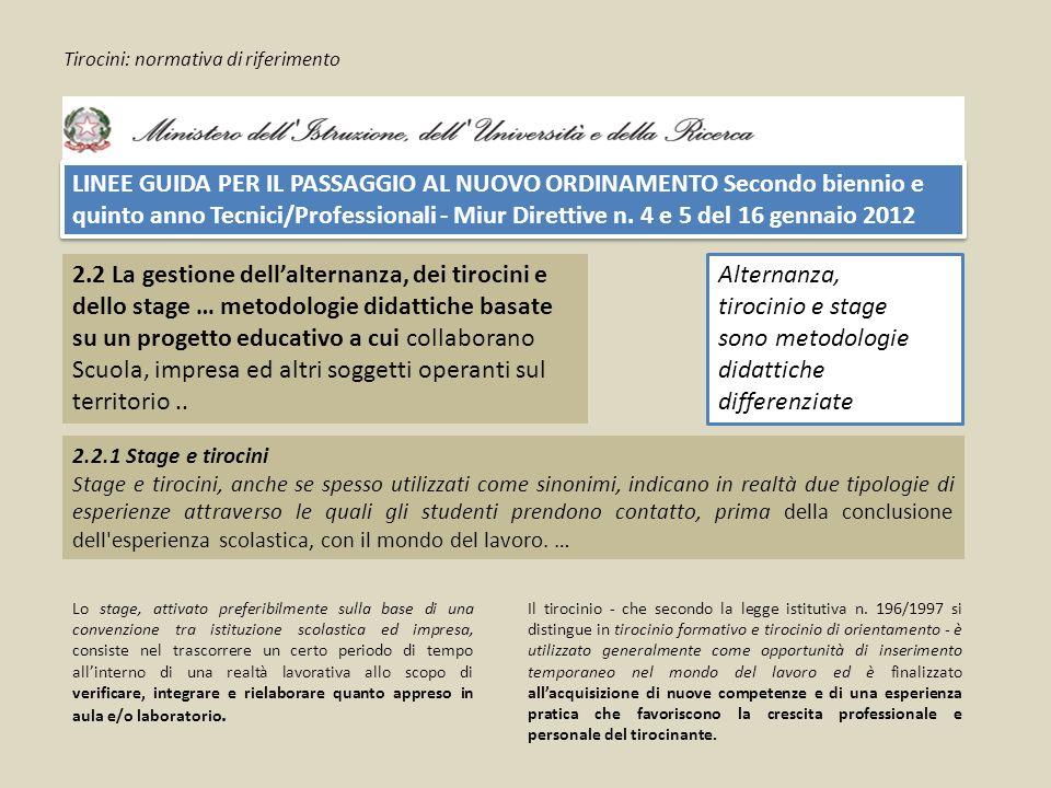 Tirocini: normativa di riferimento LINEE GUIDA PER IL PASSAGGIO AL NUOVO ORDINAMENTO Secondo biennio e quinto anno Tecnici/Professionali - Miur Direttive n.