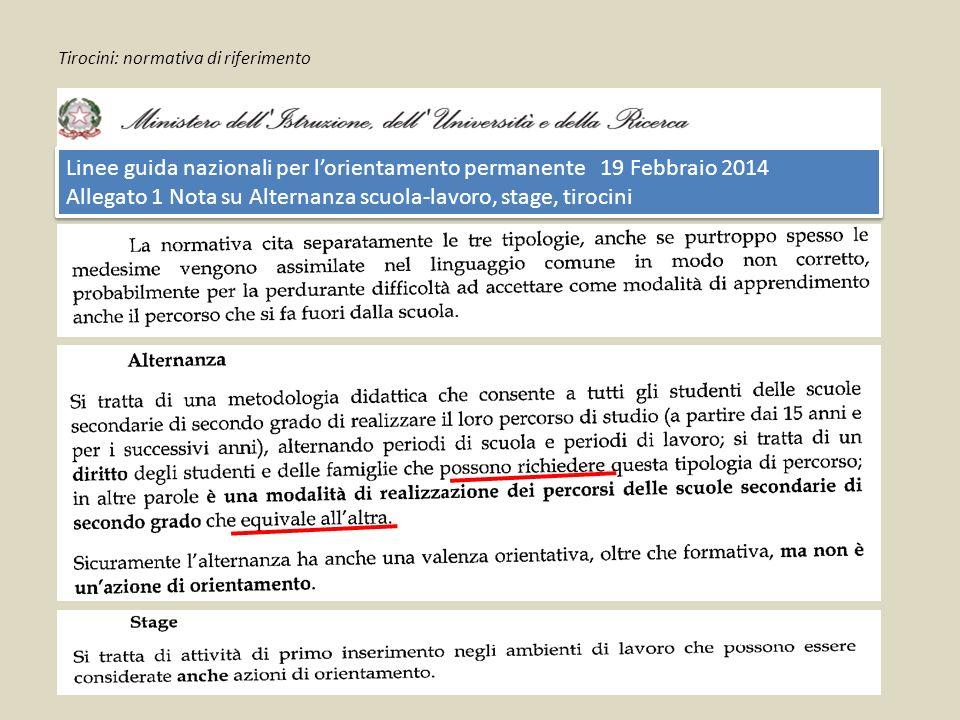 Tirocini: normativa di riferimento Linee guida nazionali per l'orientamento permanente 19 Febbraio 2014 Allegato 1 Nota su Alternanza scuola-lavoro, s