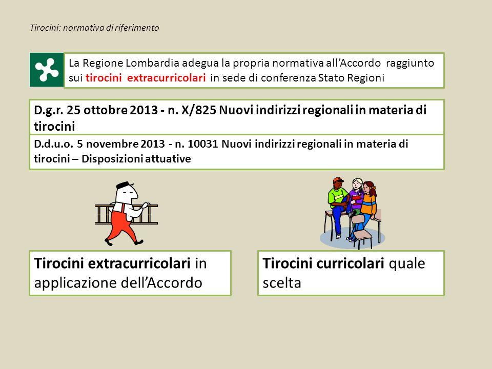 Tirocini: normativa di riferimento D.g.r. 25 ottobre 2013 - n. X/825 Nuovi indirizzi regionali in materia di tirocini D.d.u.o. 5 novembre 2013 - n. 10
