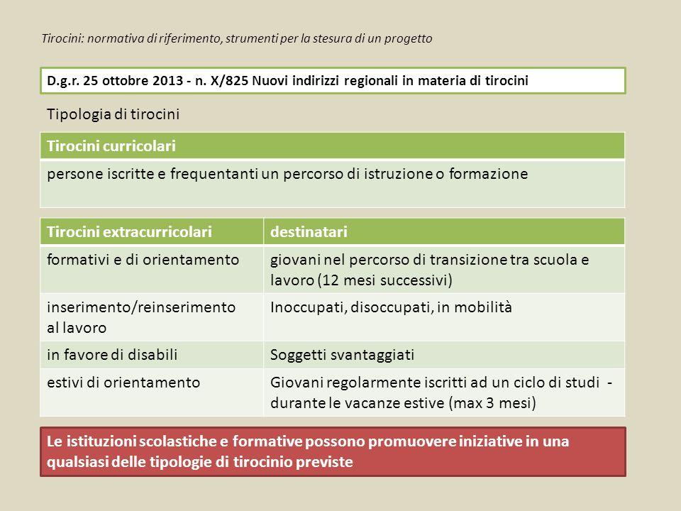 Tirocini extracurricolaridestinatari formativi e di orientamentogiovani nel percorso di transizione tra scuola e lavoro (12 mesi successivi) inserimen