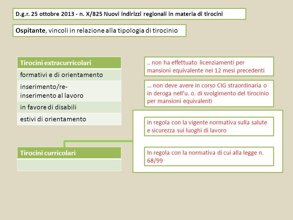 D.g.r. 25 ottobre 2013 - n. X/825 Nuovi indirizzi regionali in materia di tirocini Tirocini extracurricolari formativi e di orientamento inserimento/r