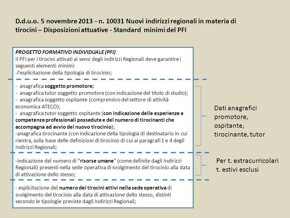 D.d.u.o. 5 novembre 2013 - n. 10031 Nuovi indirizzi regionali in materia di tirocini – Disposizioni attuative - Standard minimi del PFI PROGETTO FORMA