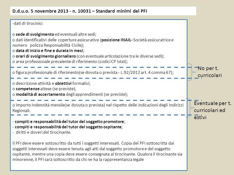 D.d.u.o. 5 novembre 2013 - n. 10031 – Standard minimi del PFI -dati di tirocinio: o sede di svolgimento ed eventuali altre sedi; o dati identificativi