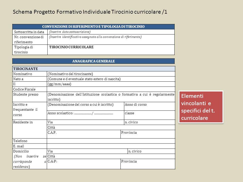 Schema Progetto Formativo Individuale Tirocinio curricolare /1 Elementi vincolanti e specifici del t. curricolare CONVENZIONE DI RIFERIMENTO E TIPOLOG