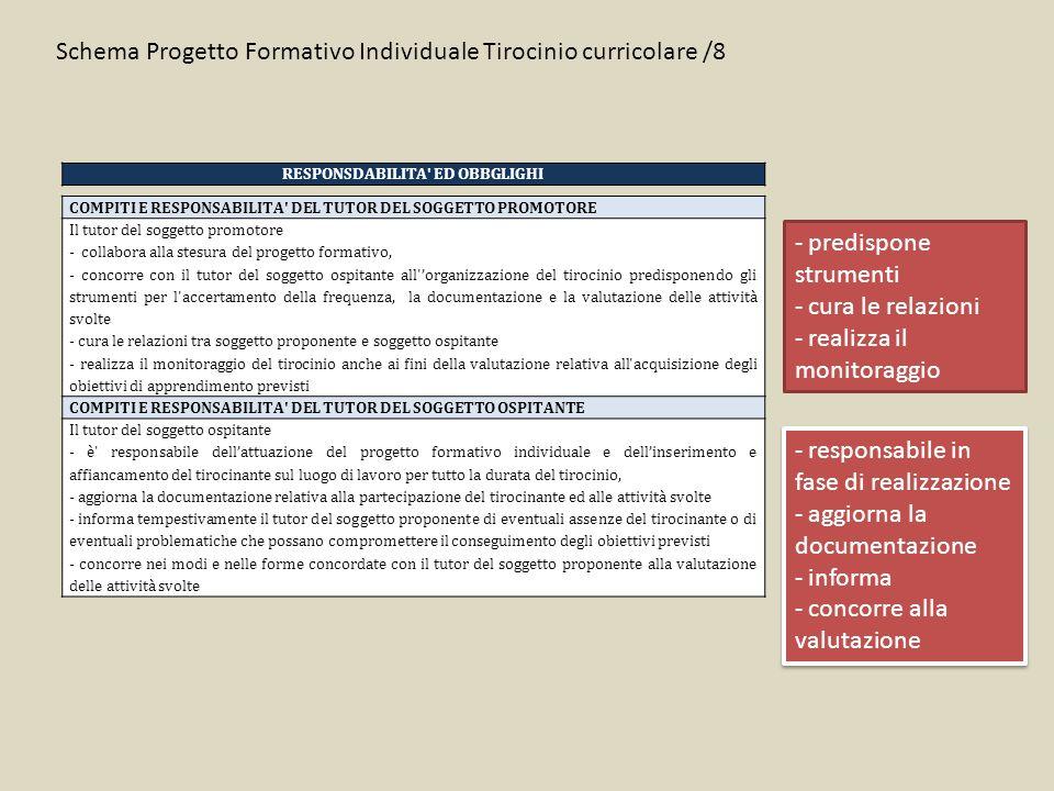 Schema Progetto Formativo Individuale Tirocinio curricolare /8 - predispone strumenti - cura le relazioni - realizza il monitoraggio - responsabile in fase di realizzazione - aggiorna la documentazione - informa - concorre alla valutazione - responsabile in fase di realizzazione - aggiorna la documentazione - informa - concorre alla valutazione RESPONSDABILITA ED OBBGLIGHI COMPITI E RESPONSABILITA DEL TUTOR DEL SOGGETTO PROMOTORE Il tutor del soggetto promotore - collabora alla stesura del progetto formativo, - concorre con il tutor del soggetto ospitante all 'organizzazione del tirocinio predisponendo gli strumenti per l accertamento della frequenza, la documentazione e la valutazione delle attività svolte - cura le relazioni tra soggetto proponente e soggetto ospitante - realizza il monitoraggio del tirocinio anche ai fini della valutazione relativa all acquisizione degli obiettivi di apprendimento previsti COMPITI E RESPONSABILITA DEL TUTOR DEL SOGGETTO OSPITANTE Il tutor del soggetto ospitante - è responsabile dell'attuazione del progetto formativo individuale e dell'inserimento e affiancamento del tirocinante sul luogo di lavoro per tutto la durata del tirocinio, - aggiorna la documentazione relativa alla partecipazione del tirocinante ed alle attività svolte - informa tempestivamente il tutor del soggetto proponente di eventuali assenze del tirocinante o di eventuali problematiche che possano compromettere il conseguimento degli obiettivi previsti - concorre nei modi e nelle forme concordate con il tutor del soggetto proponente alla valutazione delle attività svolte