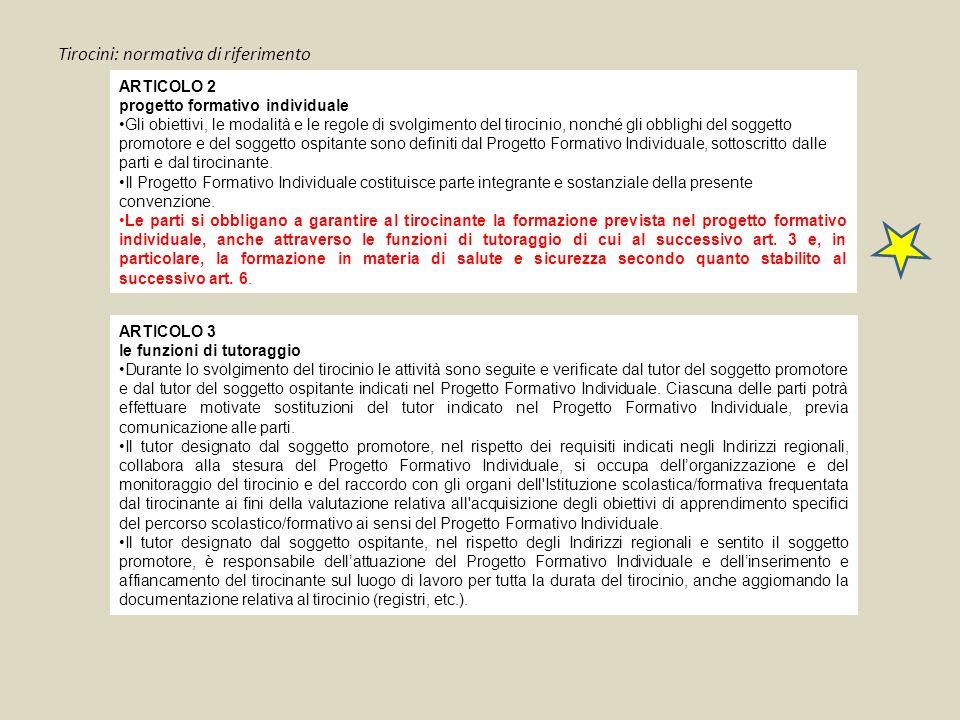ARTICOLO 2 progetto formativo individuale Gli obiettivi, le modalità e le regole di svolgimento del tirocinio, nonché gli obblighi del soggetto promot