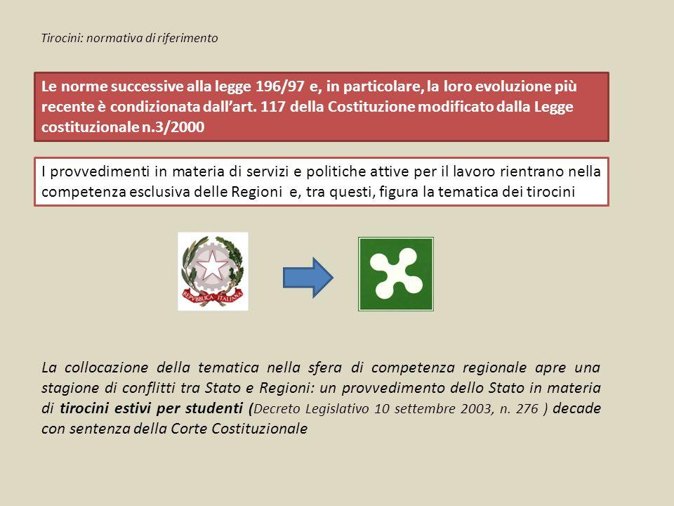 Tirocini: normativa di riferimento Le norme successive alla legge 196/97 e, in particolare, la loro evoluzione più recente è condizionata dall'art.