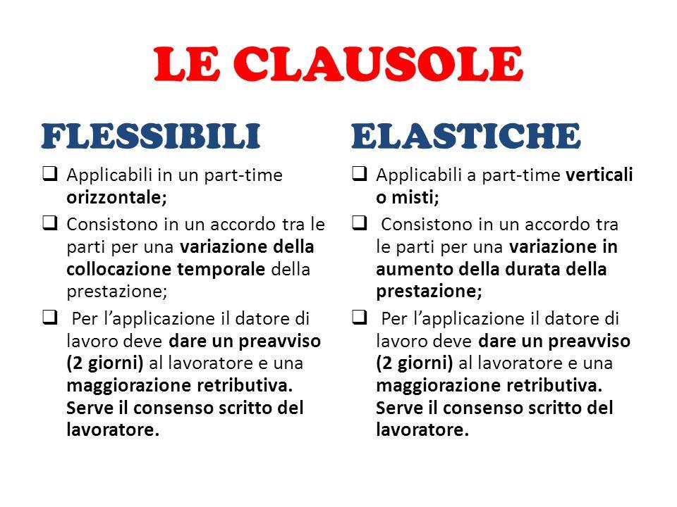 LE CLAUSOLE FLESSIBILI  Applicabili in un part-time orizzontale;  Consistono in un accordo tra le parti per una variazione della collocazione tempor