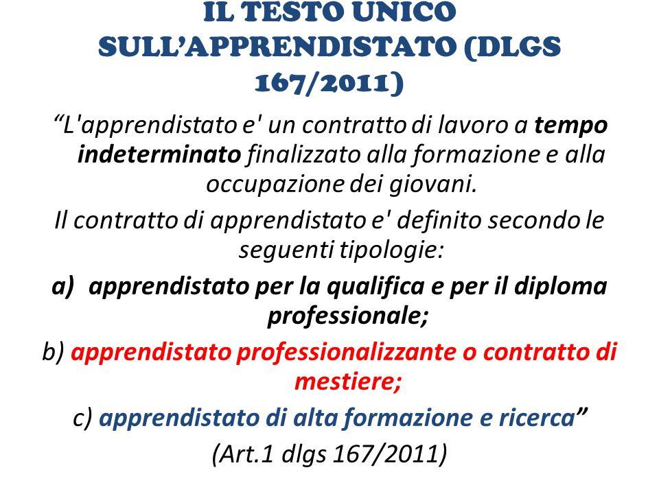 """IL TESTO UNICO SULL'APPRENDISTATO (DLGS 167/2011) """"L'apprendistato e' un contratto di lavoro a tempo indeterminato finalizzato alla formazione e alla"""