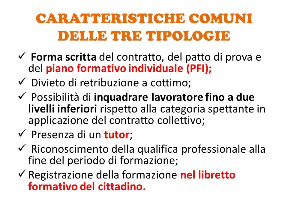 CARATTERISTICHE COMUNI DELLE TRE TIPOLOGIE Forma scritta del contratto, del patto di prova e del piano formativo individuale (PFI); Divieto di retribu