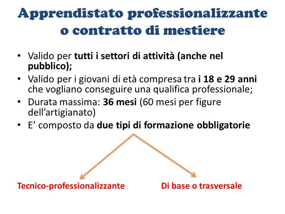 Apprendistato professionalizzante o contratto di mestiere Valido per tutti i settori di attività (anche nel pubblico); Valido per i giovani di età com