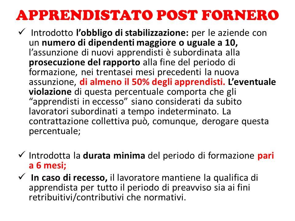 APPRENDISTATO POST FORNERO Introdotto l'obbligo di stabilizzazione: per le aziende con un numero di dipendenti maggiore o uguale a 10, l'assunzione di