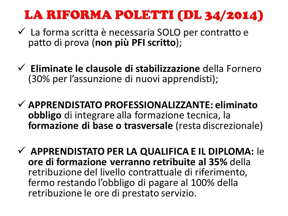 LA RIFORMA POLETTI (DL 34/2014) La forma scritta è necessaria SOLO per contratto e patto di prova (non più PFI scritto); Eliminate le clausole di stab