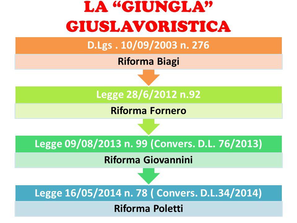 "LA ""GIUNGLA"" GIUSLAVORISTICA Legge 16/05/2014 n. 78 ( Convers. D.L.34/2014) Riforma Poletti Legge 09/08/2013 n. 99 (Convers. D.L. 76/2013) Riforma Gio"