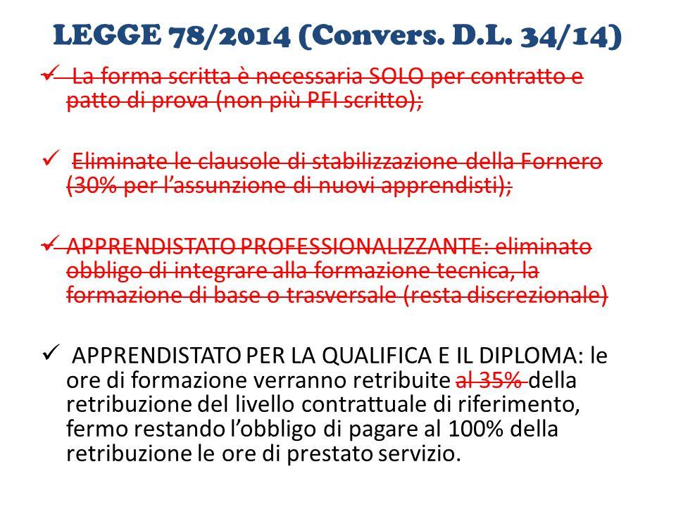 LEGGE 78/2014 (Convers. D.L. 34/14) La forma scritta è necessaria SOLO per contratto e patto di prova (non più PFI scritto); Eliminate le clausole di