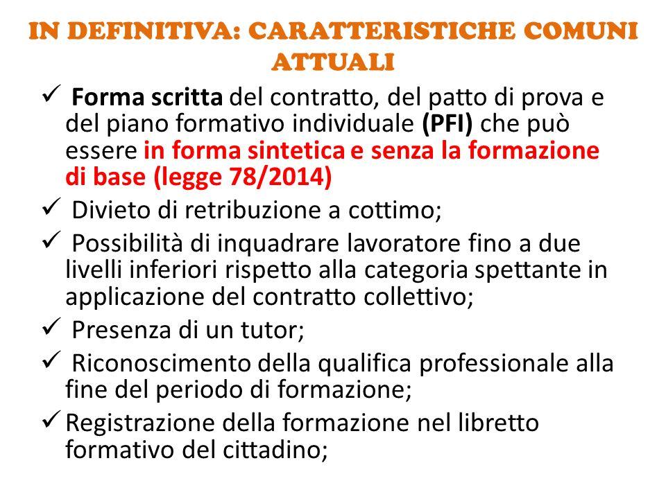 IN DEFINITIVA: CARATTERISTICHE COMUNI ATTUALI Forma scritta del contratto, del patto di prova e del piano formativo individuale (PFI) che può essere i
