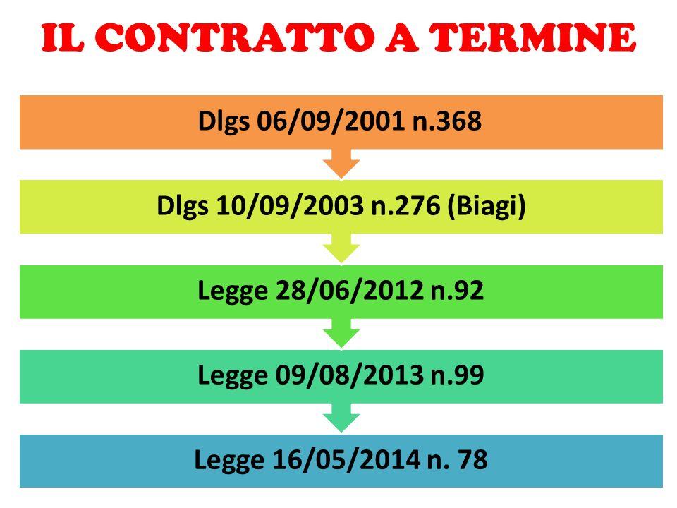 IL CONTRATTO A TERMINE Legge 16/05/2014 n. 78 Legge 09/08/2013 n.99 Legge 28/06/2012 n.92 Dlgs 10/09/2003 n.276 (Biagi) Dlgs 06/09/2001 n.368