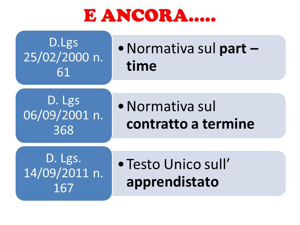 E ANCORA….. Normativa sul part – time D.Lgs 25/02/2000 n. 61 Normativa sul contratto a termine D. Lgs 06/09/2001 n. 368 Testo Unico sull' apprendistat