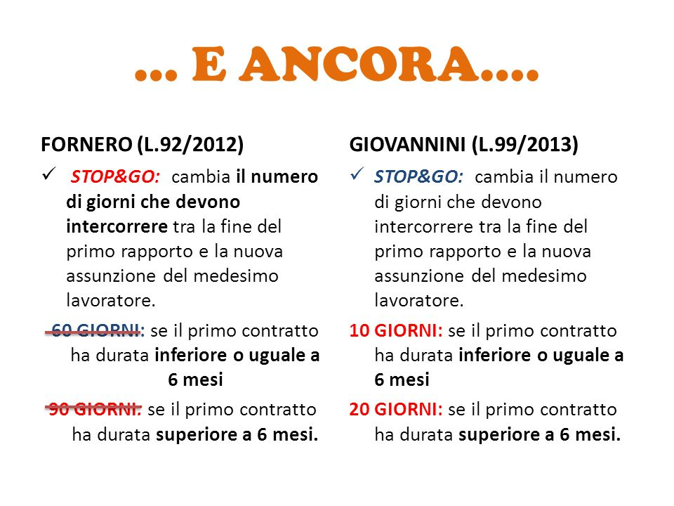 … E ANCORA…. FORNERO (L.92/2012) STOP&GO: cambia il numero di giorni che devono intercorrere tra la fine del primo rapporto e la nuova assunzione del